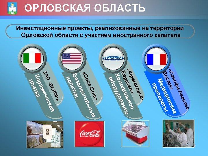 ОРЛОВСКАЯ ОБЛАСТЬ Инвестиционные проекты, реализованные на территории Орловской области с участием иностранного капитала ис
