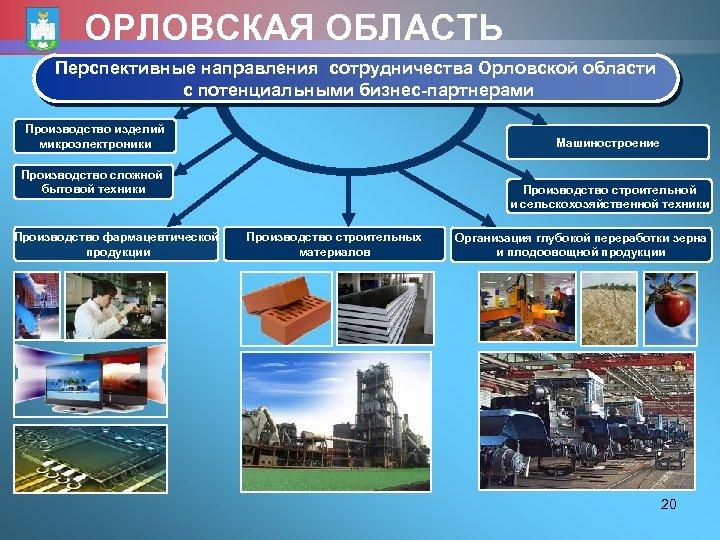 ОРЛОВСКАЯ ОБЛАСТЬ Перспективные направления сотрудничества Орловской области с потенциальными бизнес-партнерами Производство изделий микроэлектроники Машиностроение