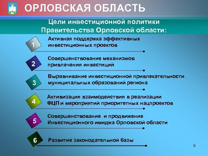 ОРЛОВСКАЯ ОБЛАСТЬ Цели инвестиционной политики Правительства Орловской области: 1 Активная поддержка эффективных инвестиционных проектов