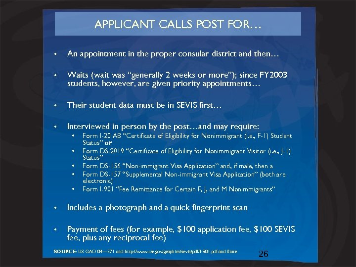 APPLICANT CALLS POST FOR… • An appointment in the proper consular district and then…