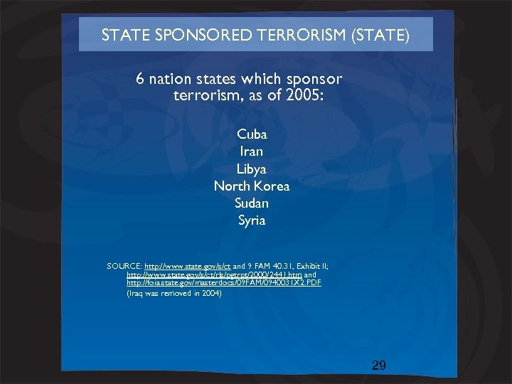STATE SPONSORED TERRORISM (STATE) 6 nation states which sponsor terrorism, as of 2005: Cuba