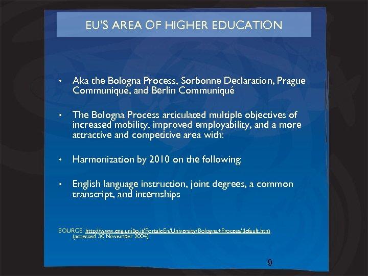 EU'S AREA OF HIGHER EDUCATION • Aka the Bologna Process, Sorbonne Declaration, Prague Communiqué,