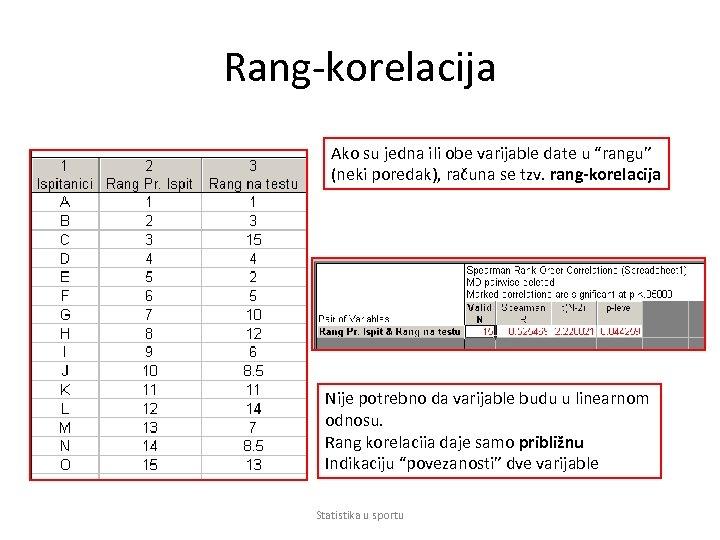 """Rang-korelacija Ako su jedna ili obe varijable date u """"rangu"""" (neki poredak), računa se"""