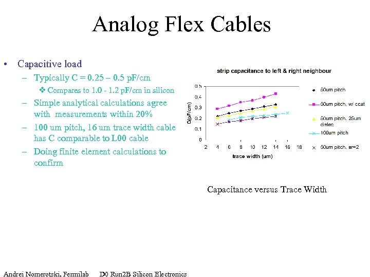 Analog Flex Cables • Capacitive load – Typically C = 0. 25 – 0.