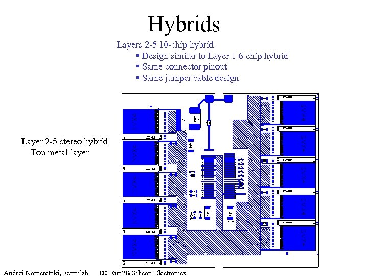 Hybrids Layers 2 -5 10 -chip hybrid § Design similar to Layer 1 6