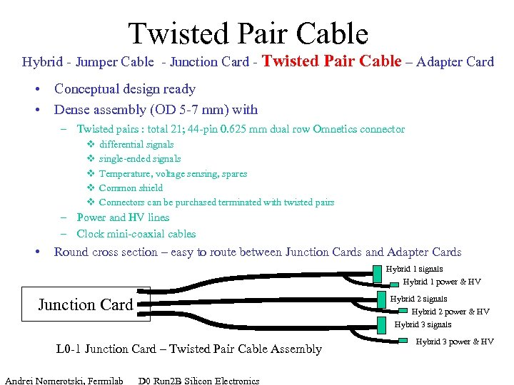 Twisted Pair Cable Hybrid - Jumper Cable - Junction Card - Twisted Pair Cable