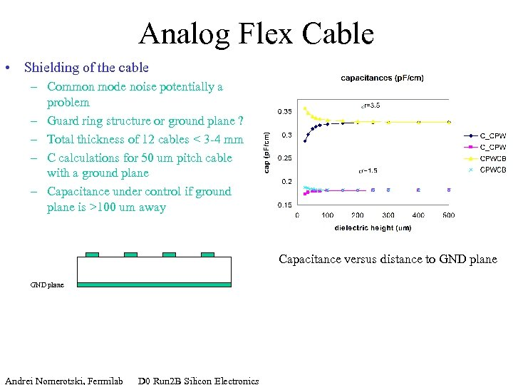 Analog Flex Cable • Shielding of the cable – Common mode noise potentially a