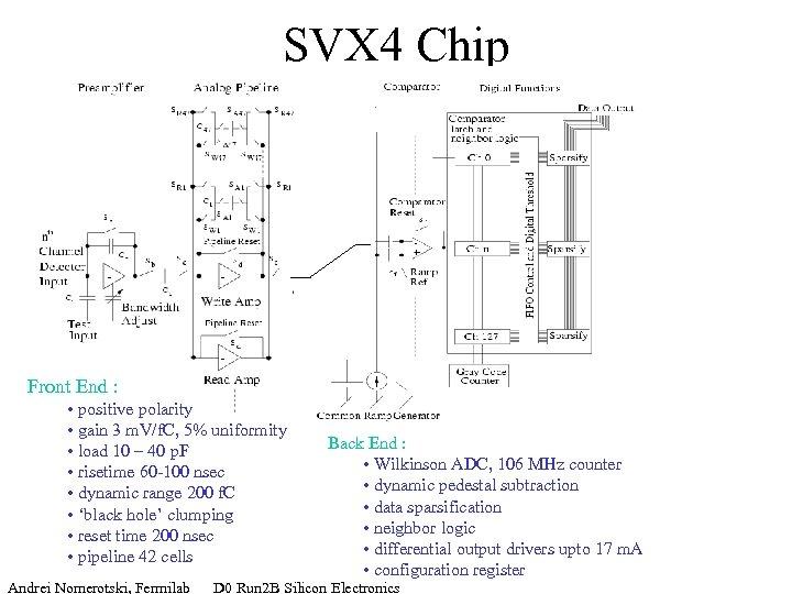 SVX 4 Chip Front End : • positive polarity • gain 3 m. V/f.