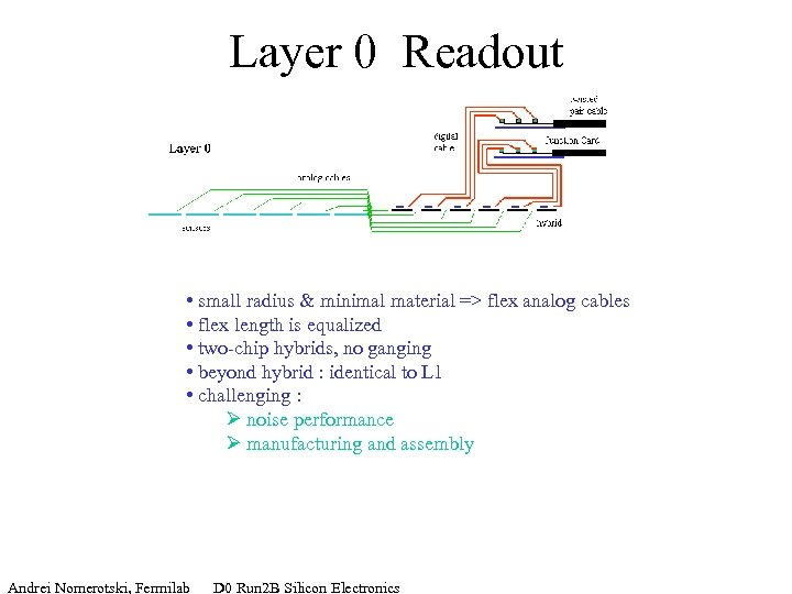 Layer 0 Readout • small radius & minimal material => flex analog cables •