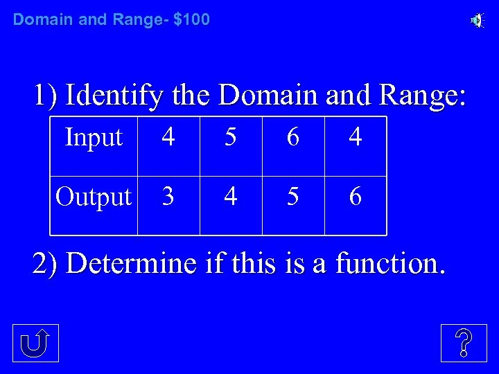 Domain and Range- $100 1) Identify the Domain and Range: Input 4 5 6