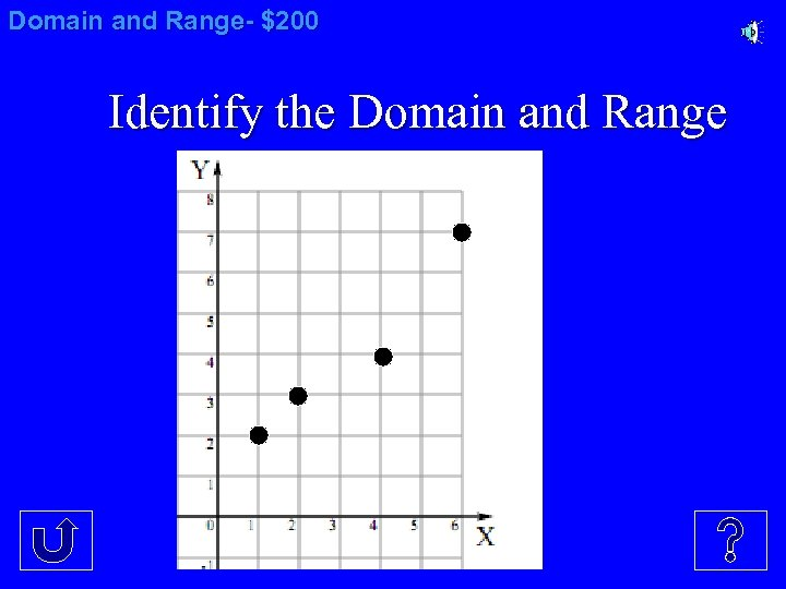 Domain and Range- $200 Identify the Domain and Range