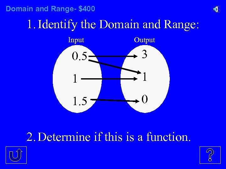 Domain and Range- $400 1. Identify the Domain and Range: Input Output 0. 5