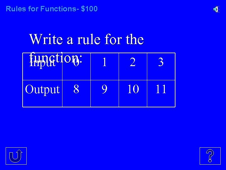 Rules for Functions- $100 Write a rule for the function: 1 2 3 Input