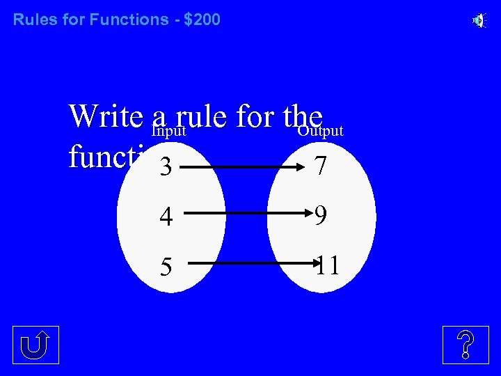 Rules for Functions - $200 Write Input for the a rule Output function: 7
