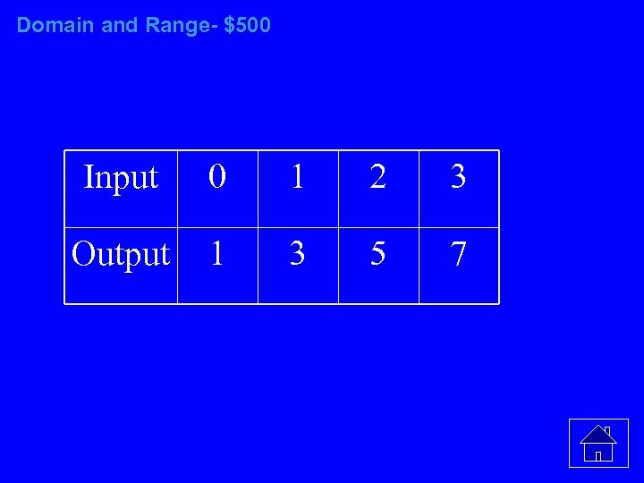Domain and Range- $500 Input 0 1 2 3 Output 1 3 5 7