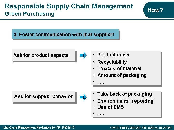 Responsible Supply Chain Management Green Purchasing How? 3. Foster communication with that supplier! Ask