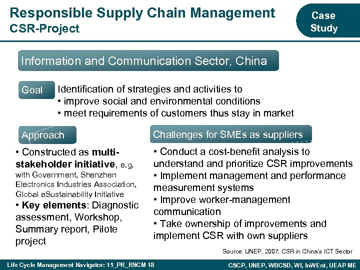 Responsible Supply Chain Management CSR-Project Case Study Information and Communication Sector, China Goal Identification