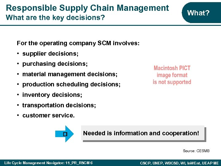 Responsible Supply Chain Management What are the key decisions? What? For the operating company