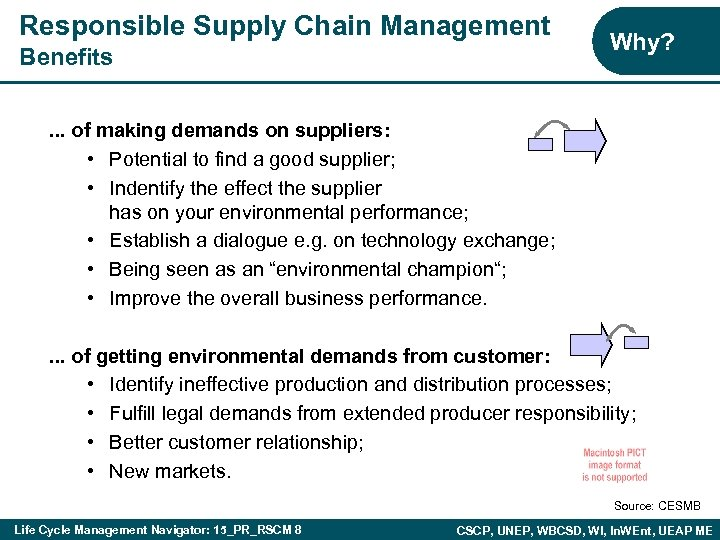 Responsible Supply Chain Management Benefits Why? . . . of making demands on suppliers: