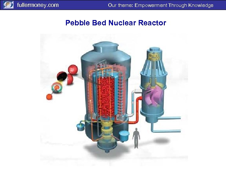 fullermoney. com Our theme: Empowerment Through Knowledge Pebble Bed Nuclear Reactor