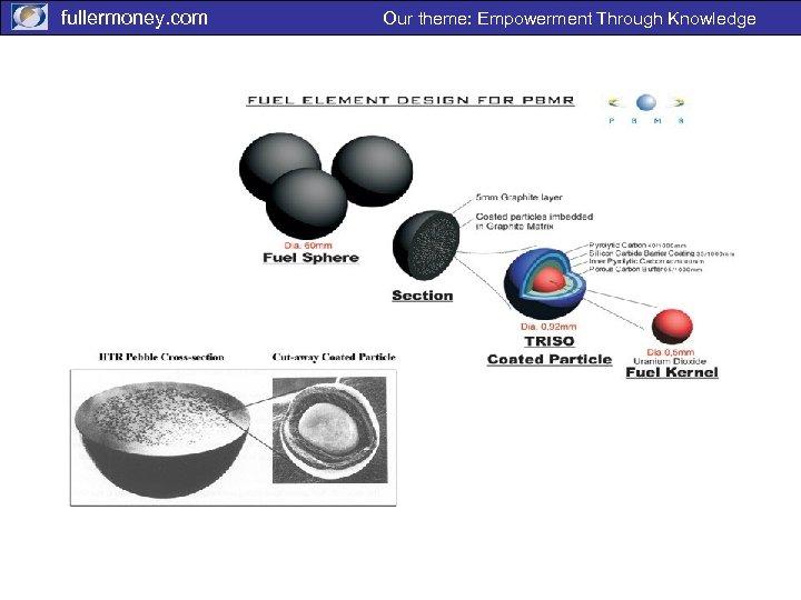 fullermoney. com Our theme: Empowerment Through Knowledge