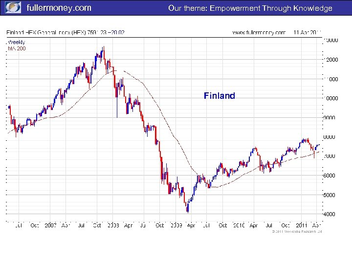 fullermoney. com Our theme: Empowerment Through Knowledge Finland