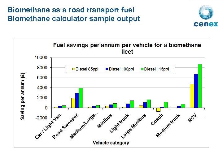 Biomethane as a road transport fuel Biomethane calculator sample output