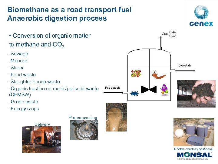 Biomethane as a road transport fuel Anaerobic digestion process • Conversion of organic matter