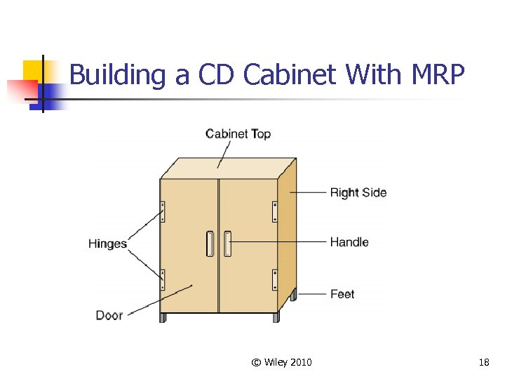 Building a CD Cabinet With MRP © Wiley 2010 18