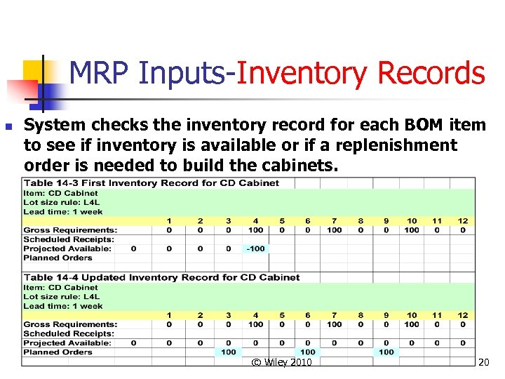 MRP Inputs-Inventory Records n System checks the inventory record for each BOM item to