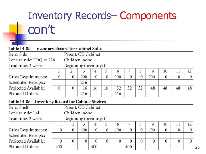 Inventory Records– Components con't © Wiley 2010 26
