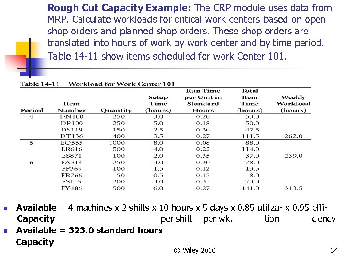 Rough Cut Capacity Example: The CRP module uses data from MRP. Calculate workloads for