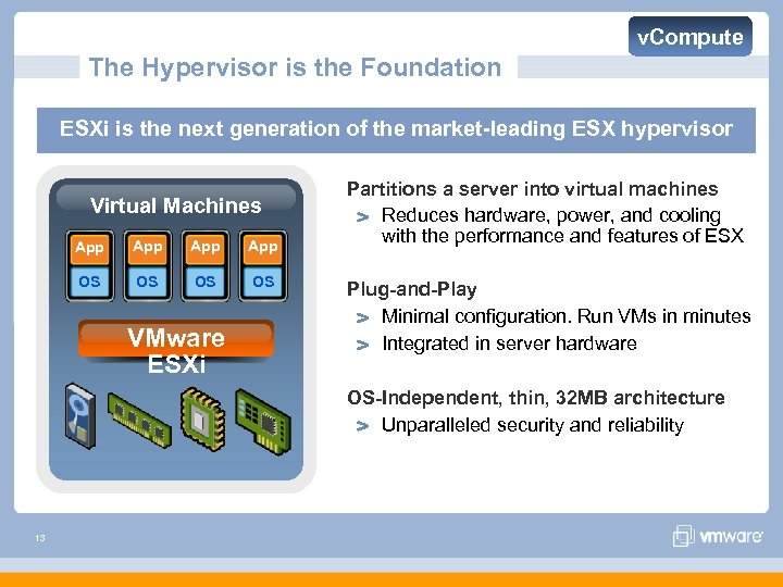 v. Compute The Hypervisor is the Foundation ESXi is the next generation of the