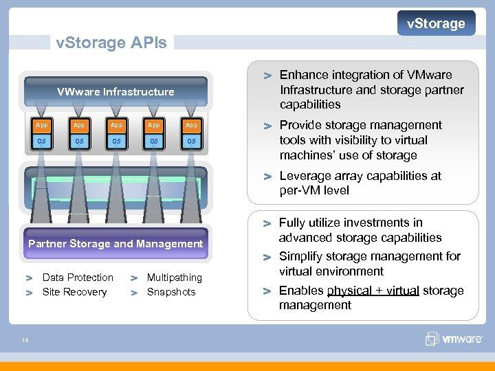 v. Storage APIs Enhance integration of VMware Infrastructure and storage partner capabilities VWware Infrastructure