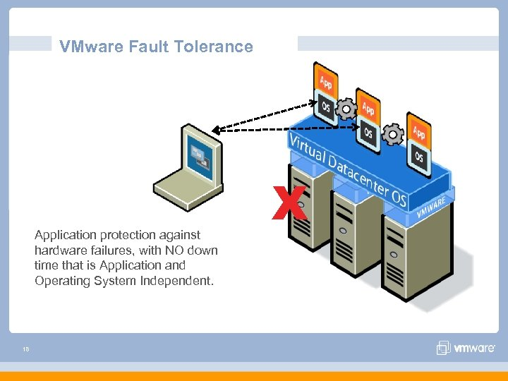 VMware Fault Tolerance Application protection against hardware failures, with NO down time that is