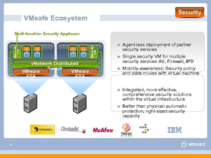Security VMsafe Ecosystem A p p OS Ap p OS OS v. Network Distributed
