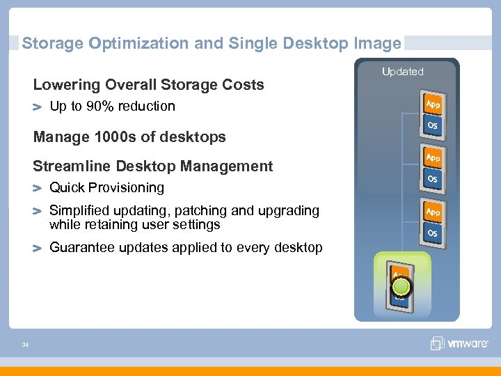 Storage Optimization and Single Desktop Image Lowering Overall Storage Costs Up to 90% reduction