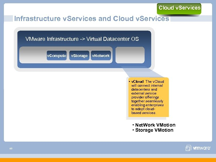 Cloud v. Services Infrastructure v. Services and Cloud v. Services VMware Infrastructure -> Virtual