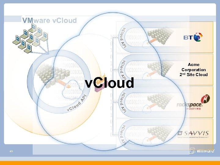 VMware v. Cloud 49 Acme Corporation 2 nd Site Cloud