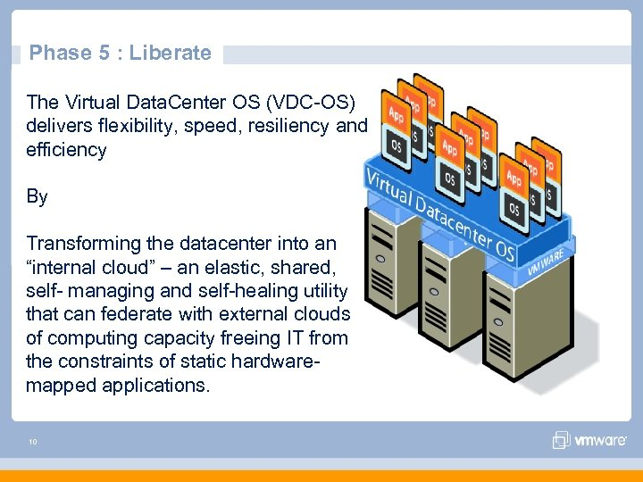 Phase 5 : Liberate The Virtual Data. Center OS (VDC-OS) delivers flexibility, speed, resiliency
