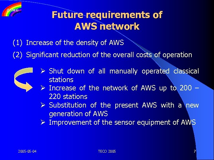 Future requirements of AWS network (1) Increase of the density of AWS (2) Significant