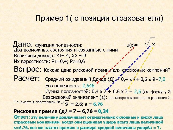 Пример 1( с позиции страхователя) Дано: функция полезности: Два возможных состояния и связанные с
