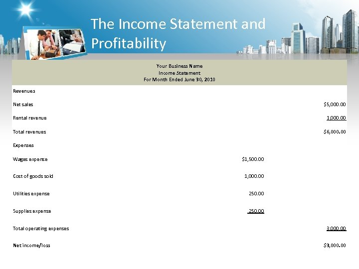 The Income Statement and Profitability Your Business Name Income Statement For Month Ended June