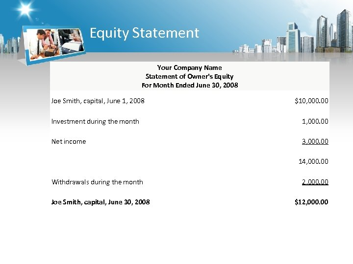 Equity Statement Your Company Name Statement of Owner's Equity For Month Ended June 30,