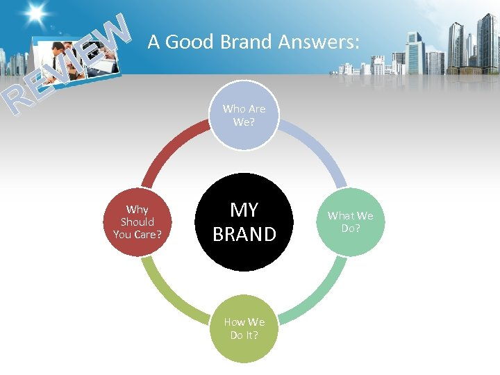 W A Good Brand Answers: IE V E R Who Are We? Why Should