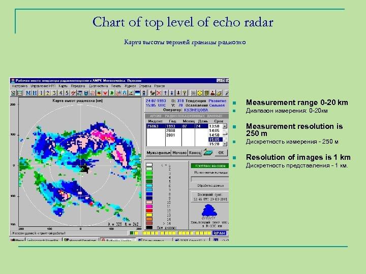Chart of top level of echo radar Карта высоты верхней границы радиоэхо n Measurement