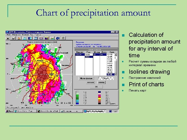 Chart of precipitation amount n n Calculation of precipitation amount for any interval of
