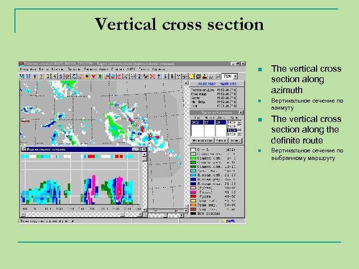 Vertical cross section n n The vertical cross section along azimuth Вертикальное сечение по
