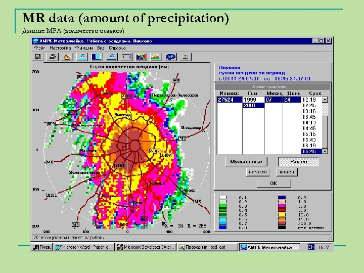 MR data (amount of precipitation) Данные МРЛ (количество осадков)