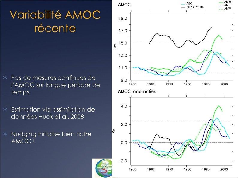 Variabilité AMOC récente Pas de mesures continues de l'AMOC sur longue période de temps